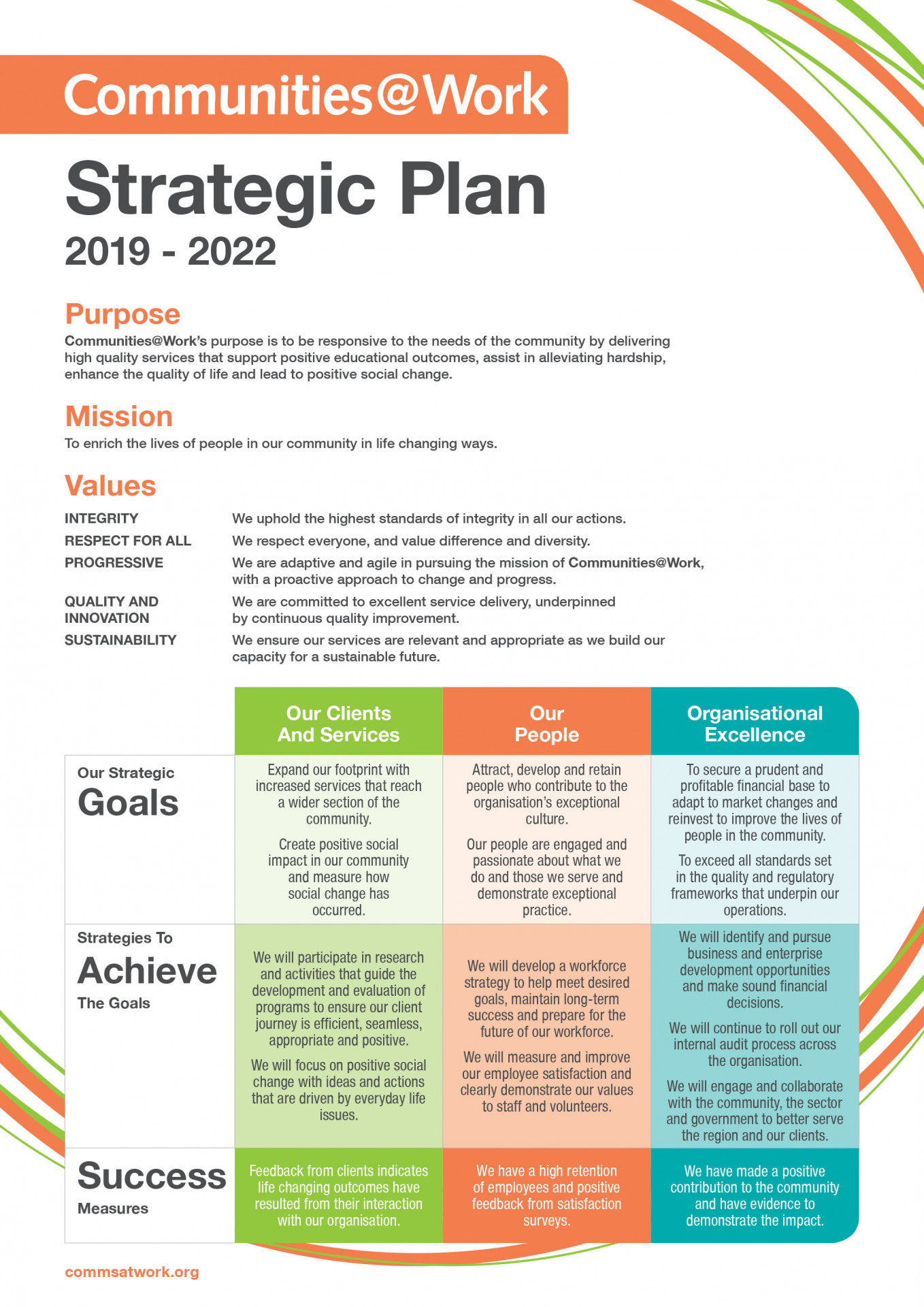 Communities@Work Strategic Plan 2019-2022
